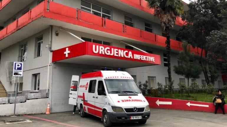 SHIFRA TË LARTA NGA COVID-19 në Shqipëri/ 7 viktima dhe 786 raste të reja